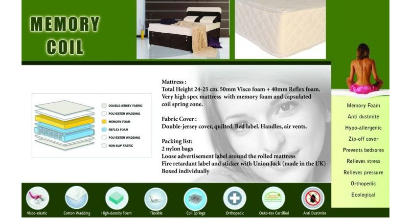 Memory Coil Mattress Kingsize